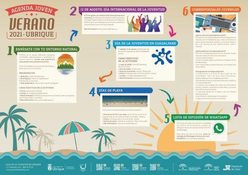 Agenda Joven de Ubrique - Verano 2021